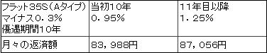 マイナス金利 図4.jpg