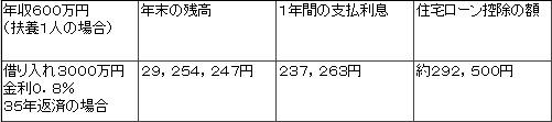 マイナス金利 図A.jpg