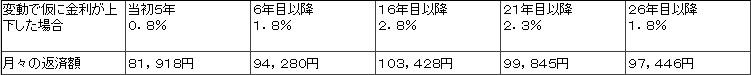 マイナス金利 図B.jpg