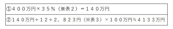 住宅ローン審査表4.jpg