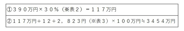 住宅ローン審査表5.jpg