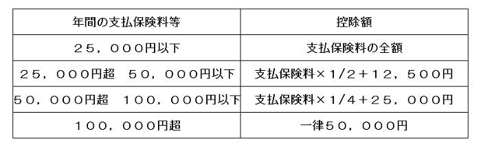 控除額の算出方法②_図.jpg