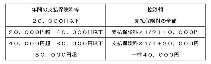 控除額の算出方法➀_図.jpg
