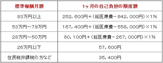 倉重さんブログ表.jpg