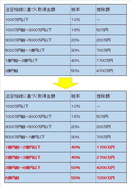 相続税_画像_小沢.jpg