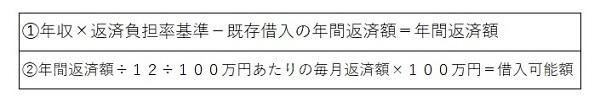 a住宅ローン審査表1.jpg