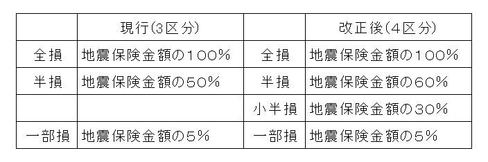 a賢い地震保険の加入方法_図.jpg