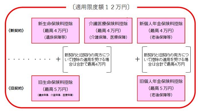 b適用限度額_図.jpg