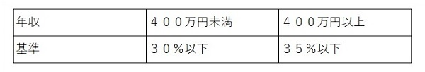 q住宅ローン審査表2.jpg