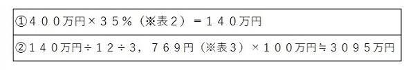 s住宅ローン審査表6.jpg