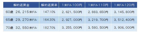 戸松_解約返戻金,返戻率.png
